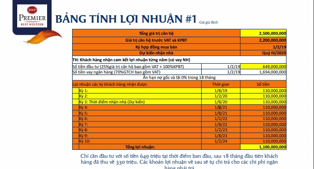 loinhuanchothue1