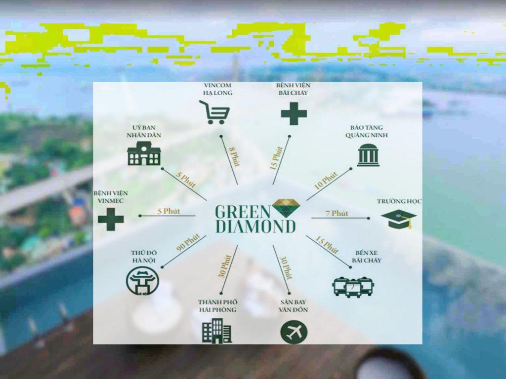 ket-noi-green-diamond-ha-long