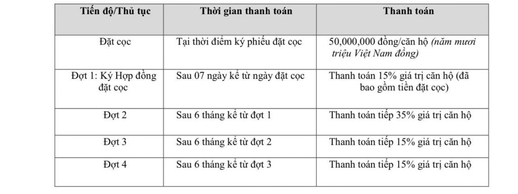 tien-do-thanh-toan-chung-cu