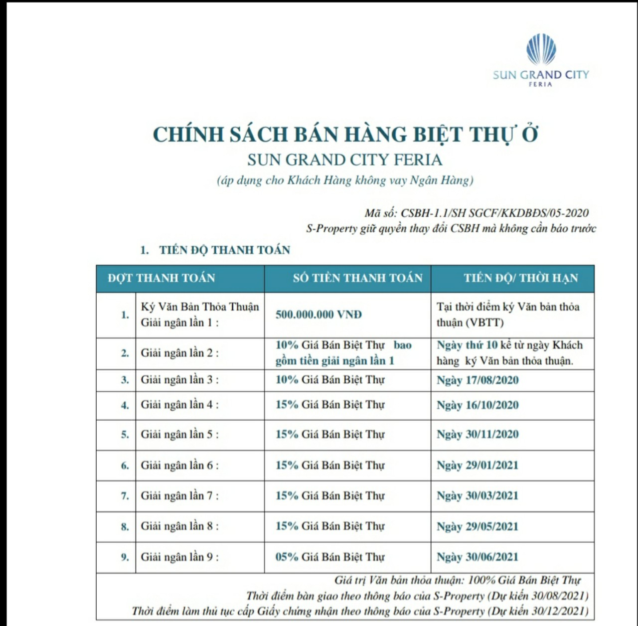 chinh-sach-sun-grand-city-feria